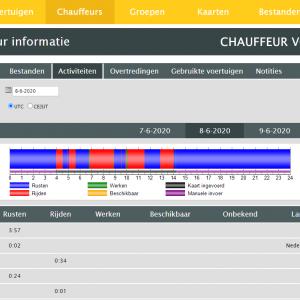 Bekijk in detail de tachograaf data: Rij rust tijden, ontbrekende data, overtredingen